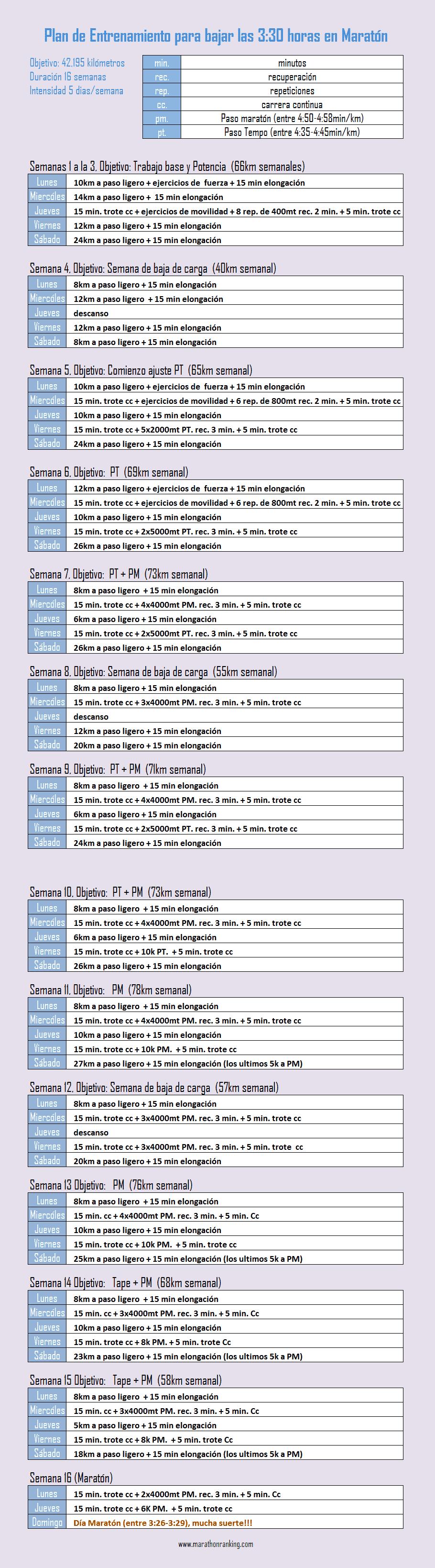 marathonranking-plan-330-ma
