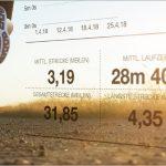 Entrenamiento_Online_marathonranking